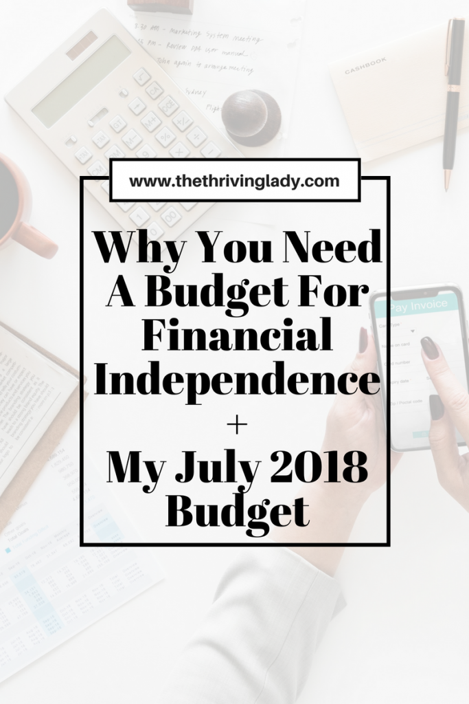 Budgeting for Financial Independence
